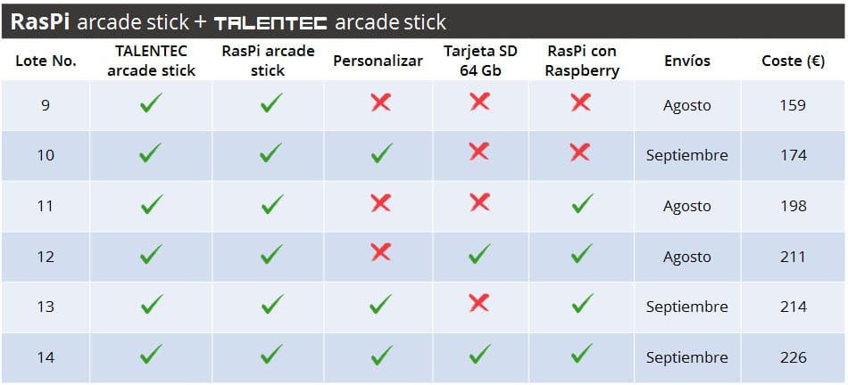 RasPi Arcade Stick, TALENTEC